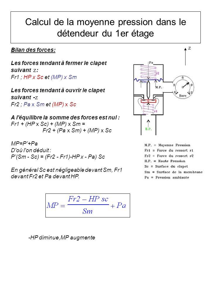 Calcul de la moyenne pression dans le détendeur du 1er étage