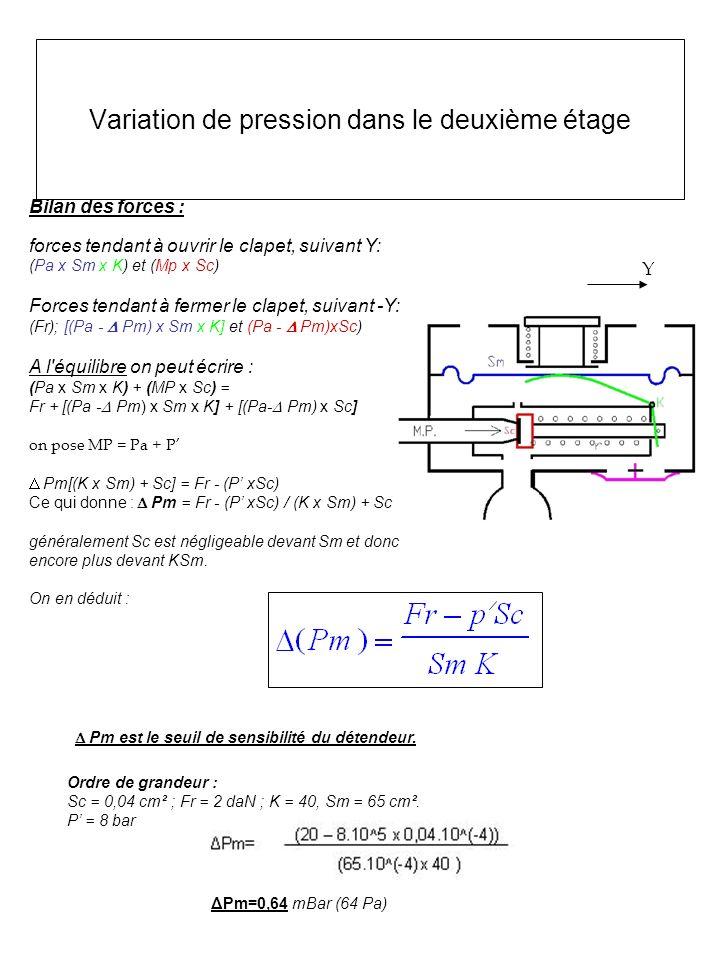 Variation de pression dans le deuxième étage