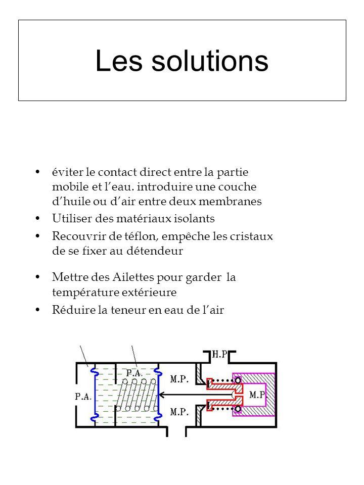 Les solutions éviter le contact direct entre la partie mobile et l'eau. introduire une couche d'huile ou d'air entre deux membranes.