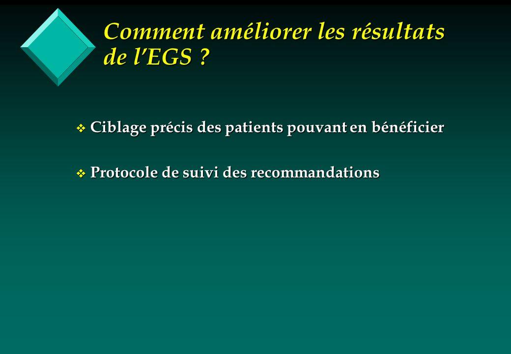 Comment améliorer les résultats de l'EGS