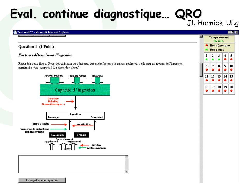 Eval. continue diagnostique… QRO