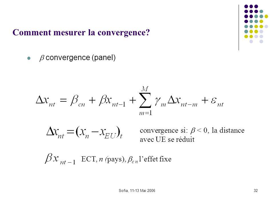 Comment mesurer la convergence