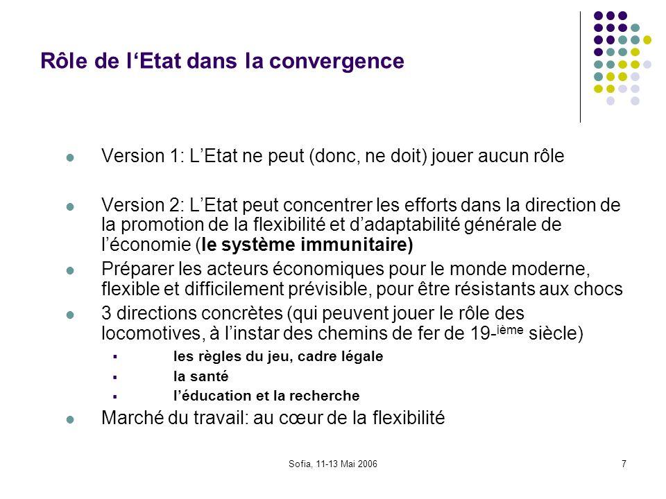 Rôle de l'Etat dans la convergence