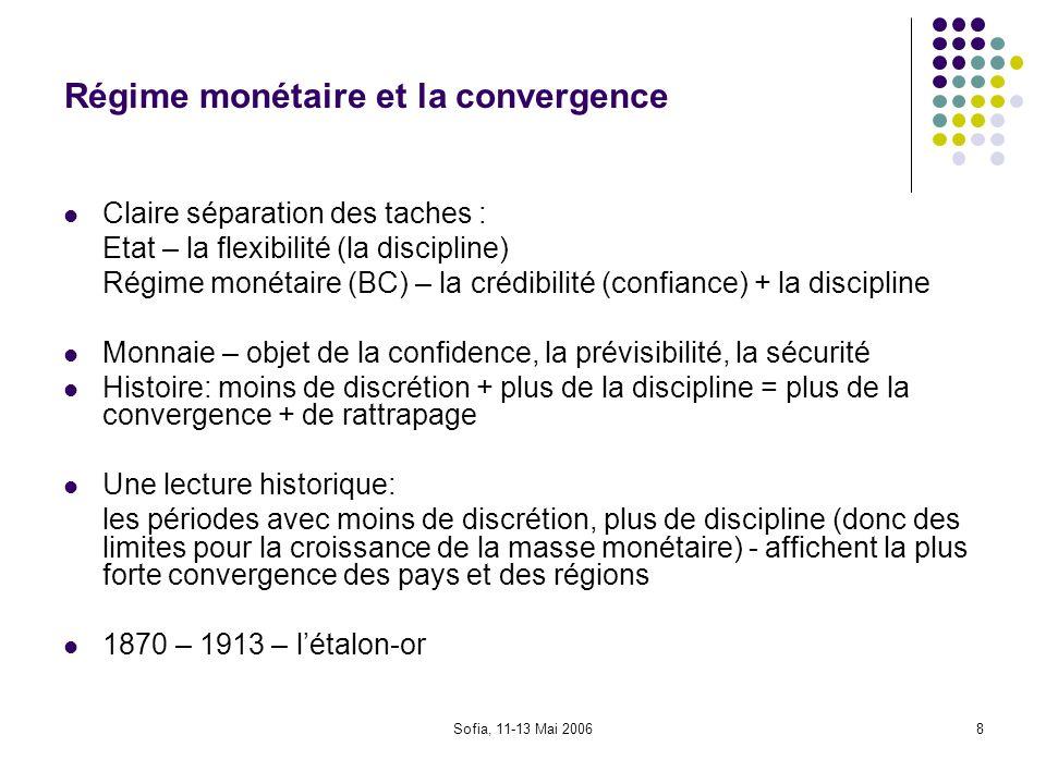 Régime monétaire et la convergence