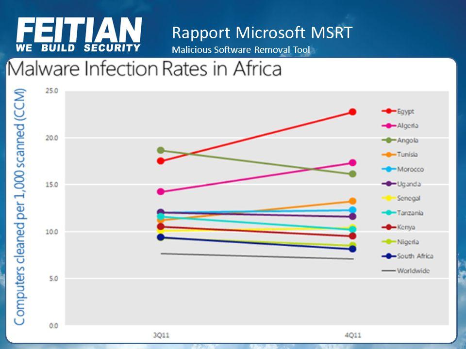 Rapport Microsoft MSRT