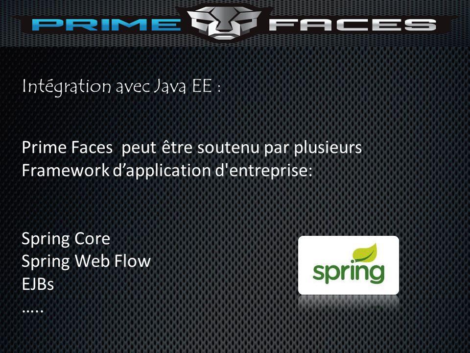 Intégration avec Java EE :
