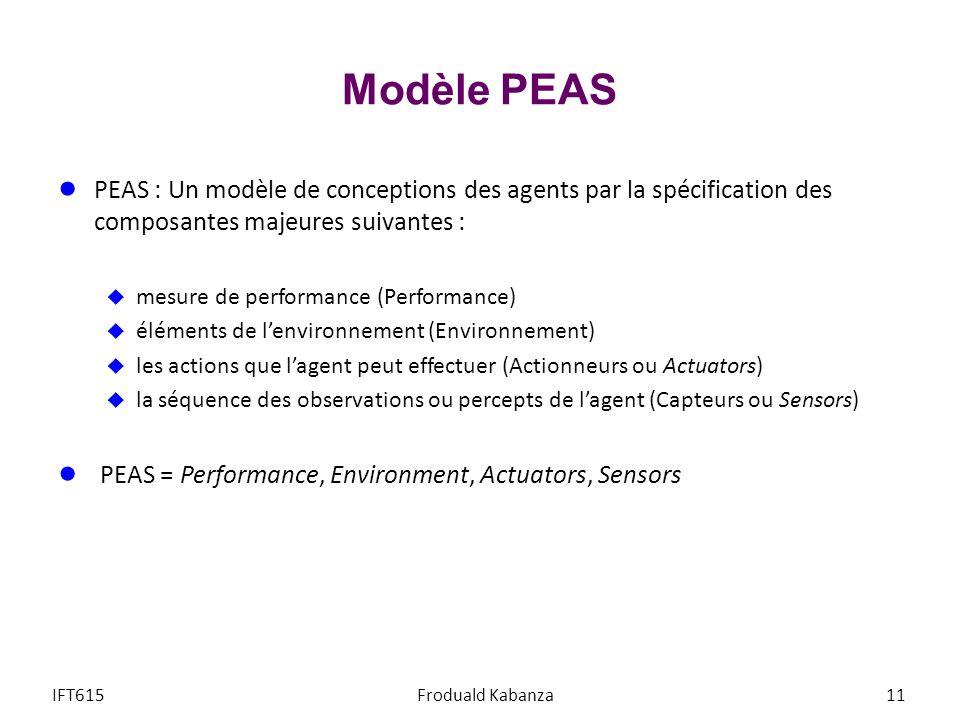 Modèle PEAS PEAS : Un modèle de conceptions des agents par la spécification des composantes majeures suivantes :