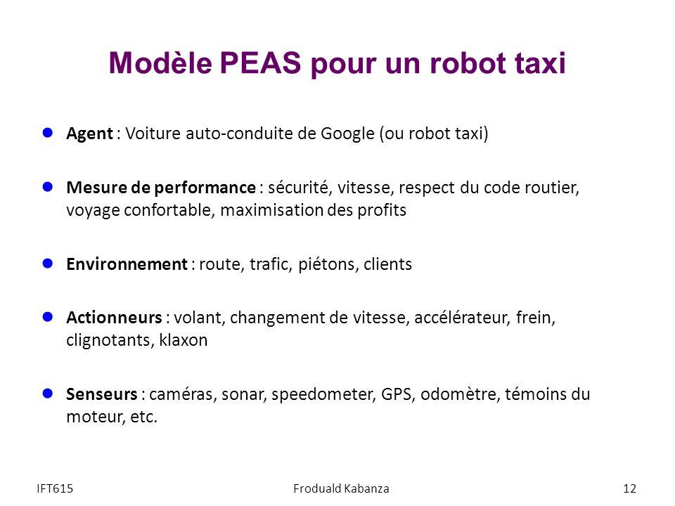 Modèle PEAS pour un robot taxi