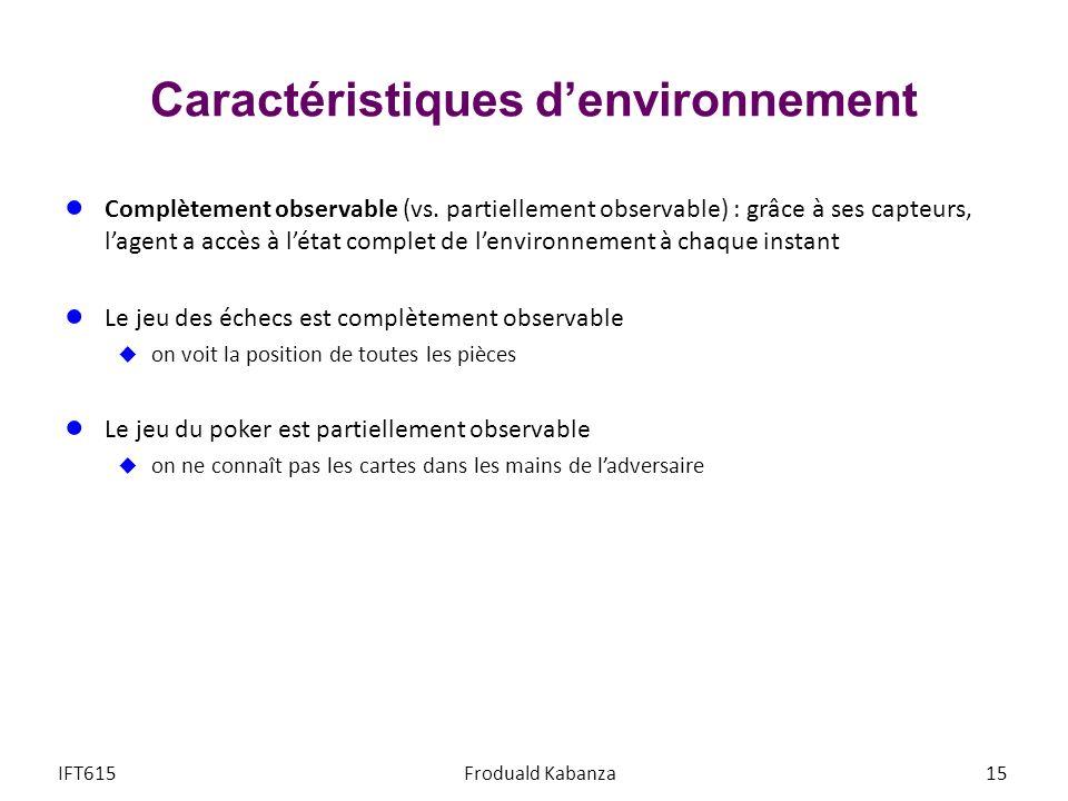 Caractéristiques d'environnement