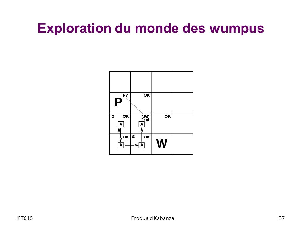 Exploration du monde des wumpus
