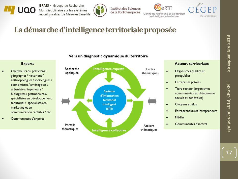 La démarche d'intelligence territoriale proposée