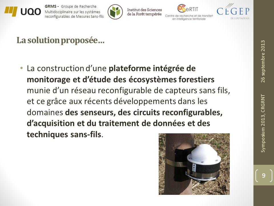La solution proposée… 26 septembre 2013.