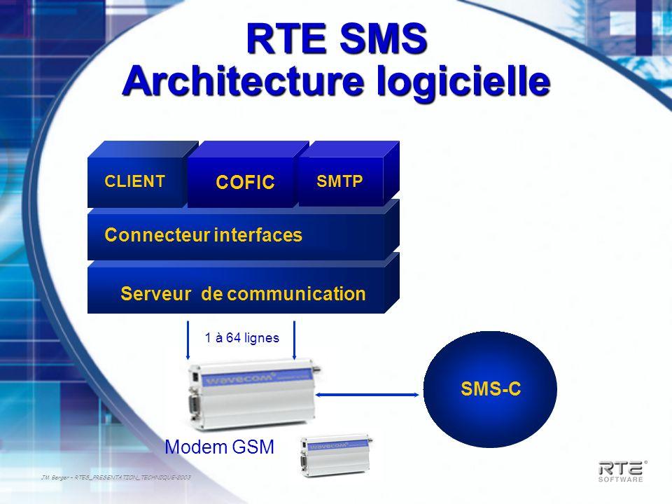 RTE SMS Architecture logicielle