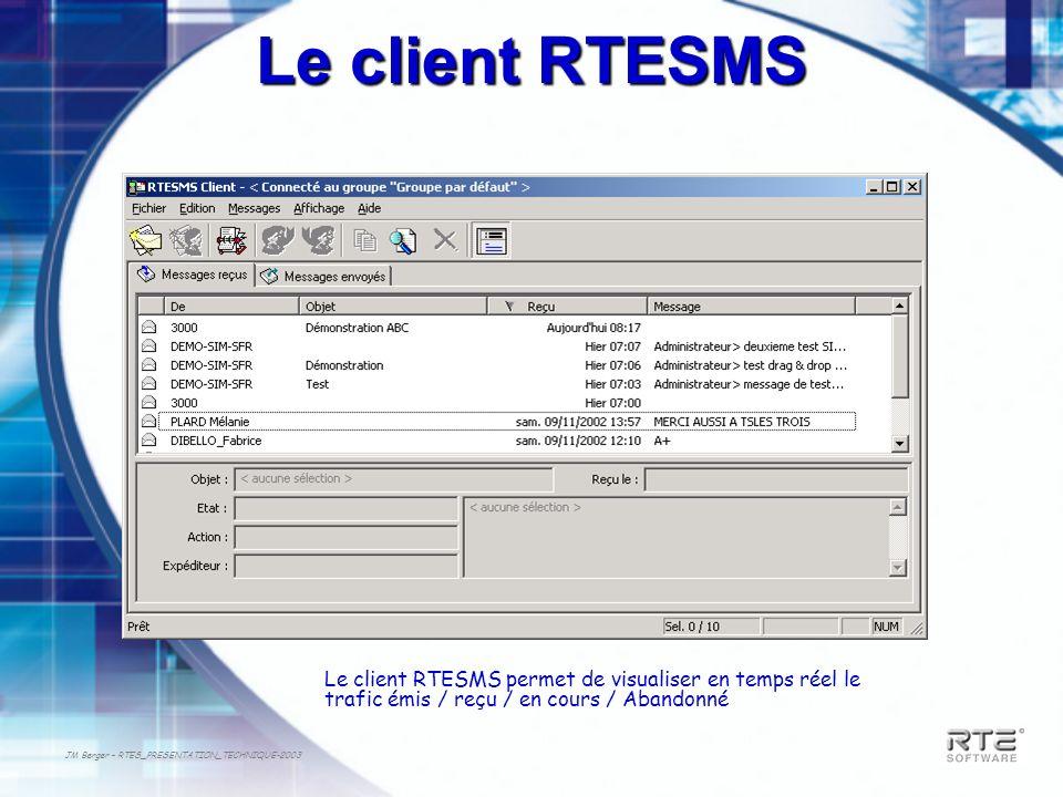 Le client RTESMS Le client RTESMS permet de visualiser en temps réel le trafic émis / reçu / en cours / Abandonné.