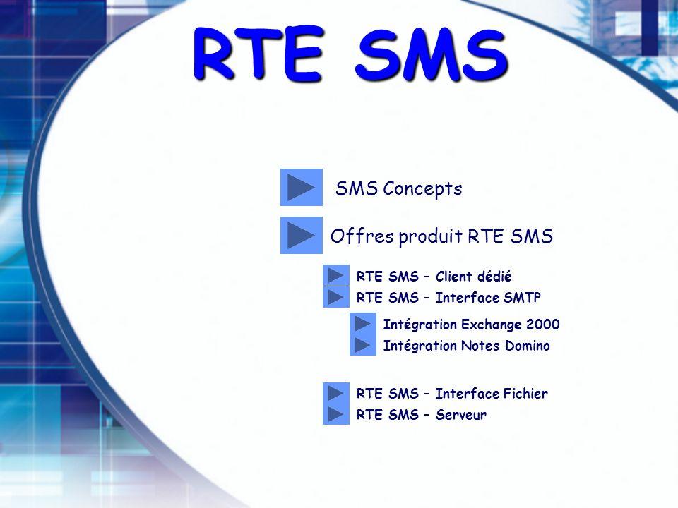 RTE SMS SMS Concepts Offres produit RTE SMS RTE SMS – Client dédié