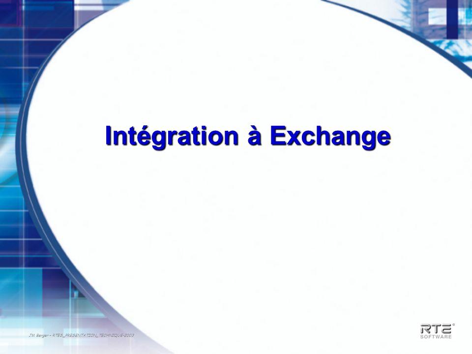 Intégration à Exchange