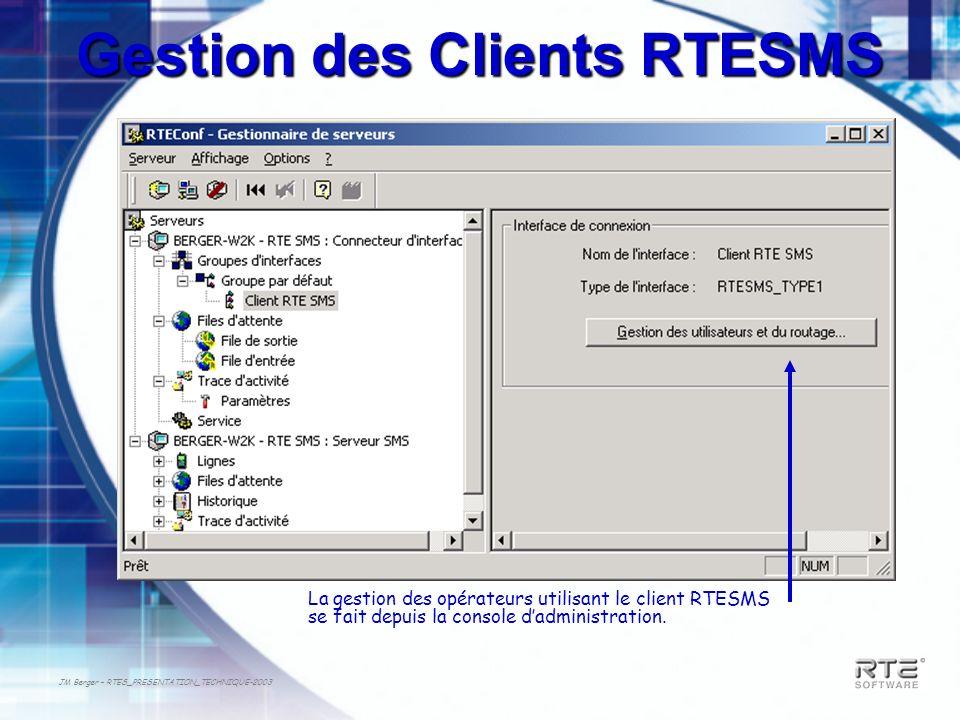 Gestion des Clients RTESMS