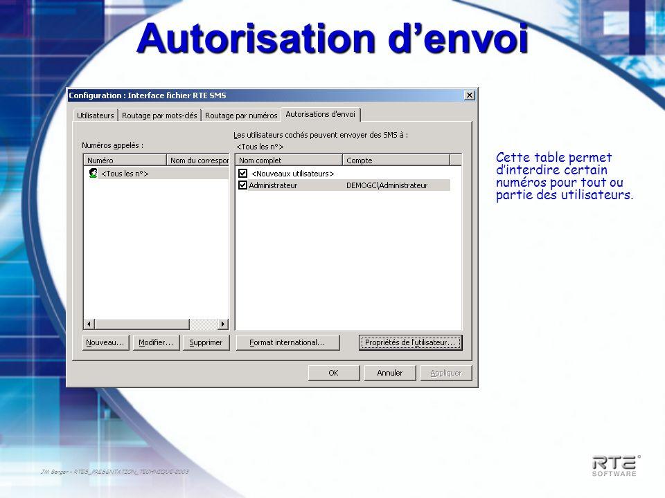 Autorisation d'envoi Cette table permet d'interdire certain numéros pour tout ou partie des utilisateurs.