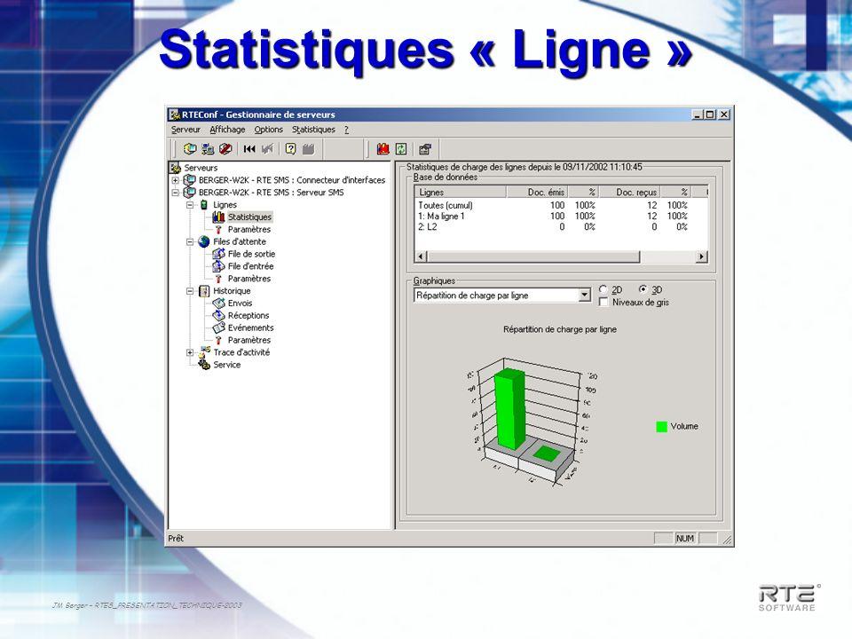 Statistiques « Ligne »
