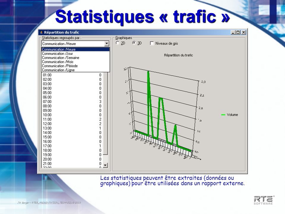 Statistiques « trafic »