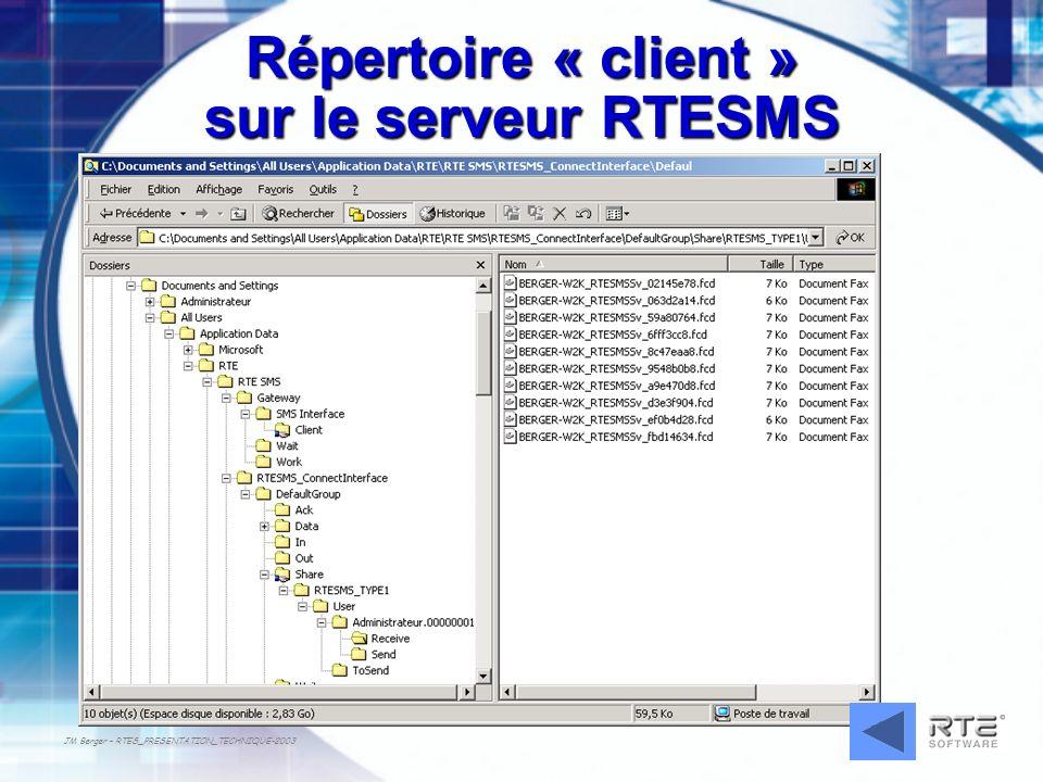 Répertoire « client » sur le serveur RTESMS