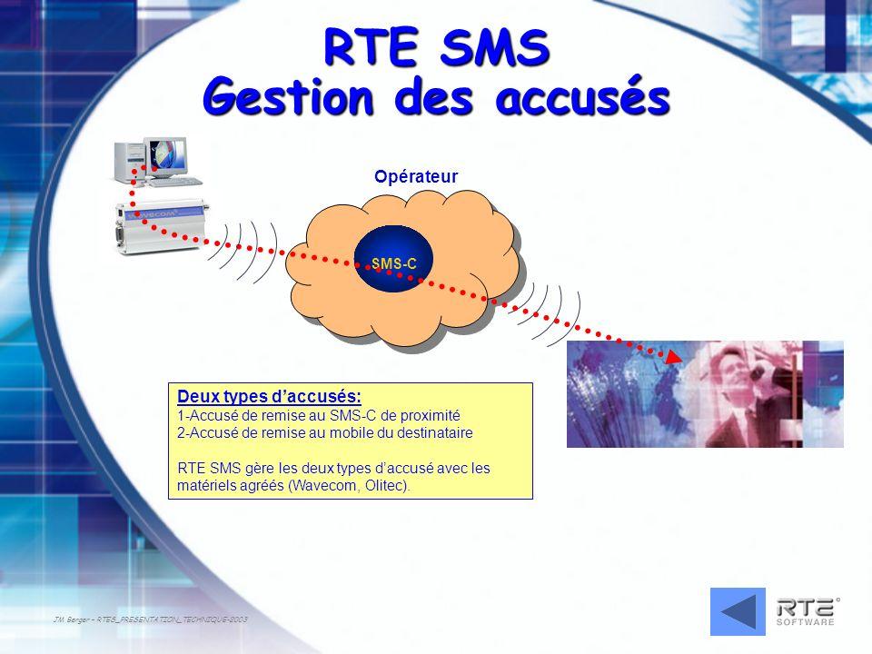 RTE SMS Gestion des accusés