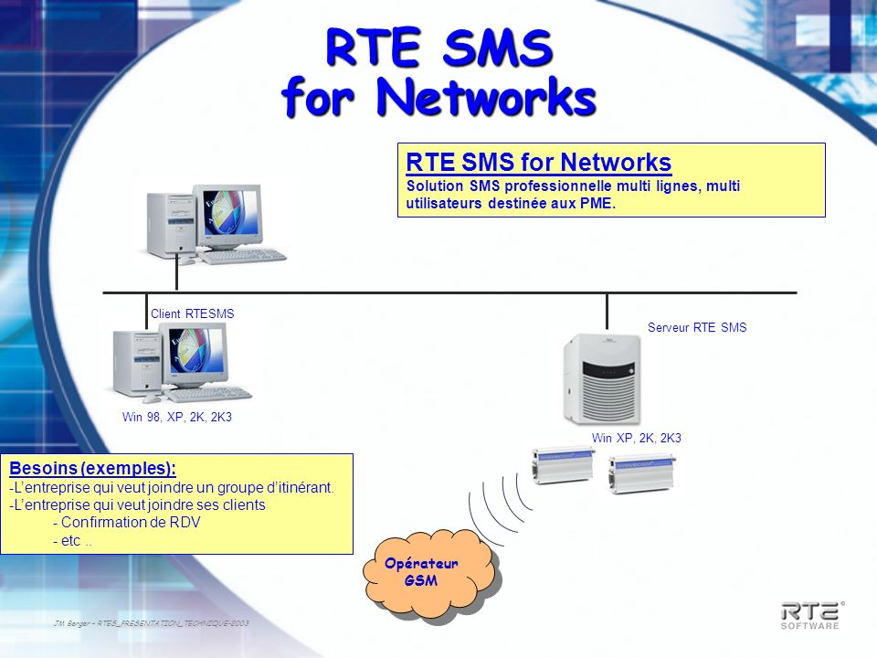 RTE SMS for Networks RTE SMS for Networks Besoins (exemples):
