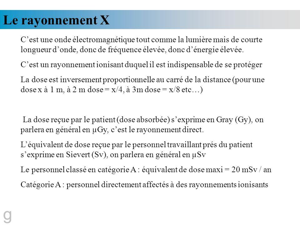 Le rayonnement X