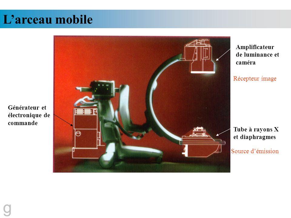 g L'arceau mobile Amplificateur de luminance et caméra Récepteur image