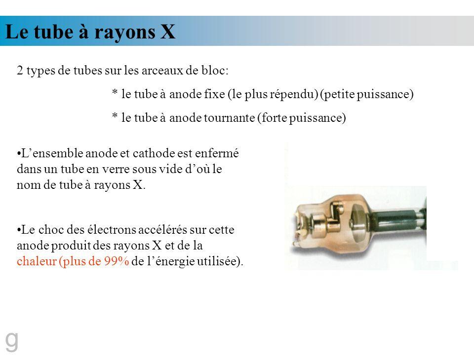g Le tube à rayons X 2 types de tubes sur les arceaux de bloc: