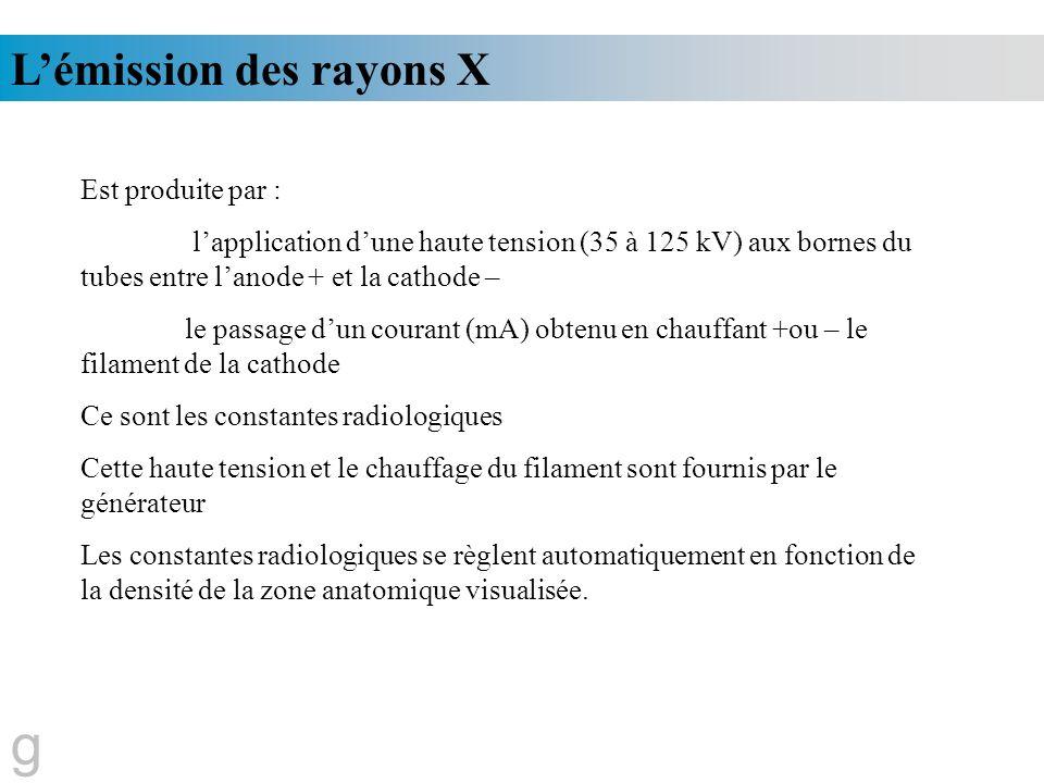 g L'émission des rayons X Est produite par :