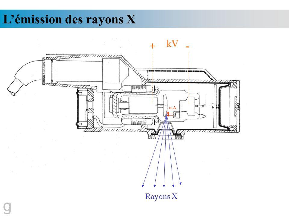 L'émission des rayons X