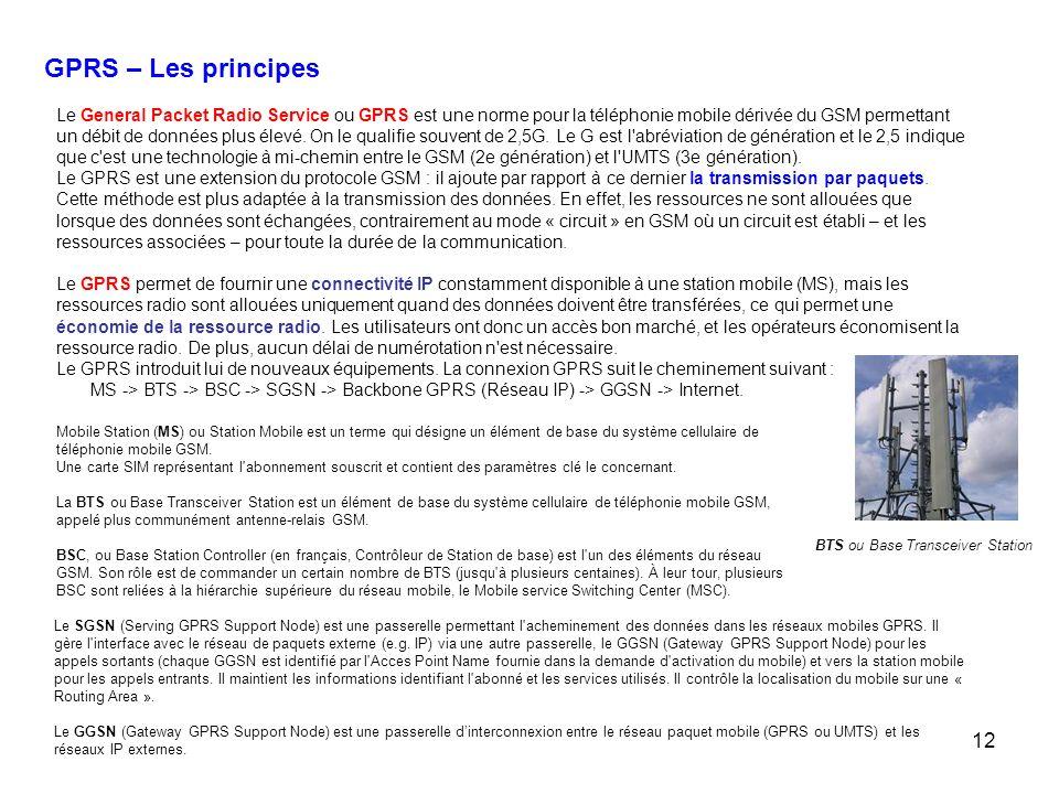 GPRS – Les principes