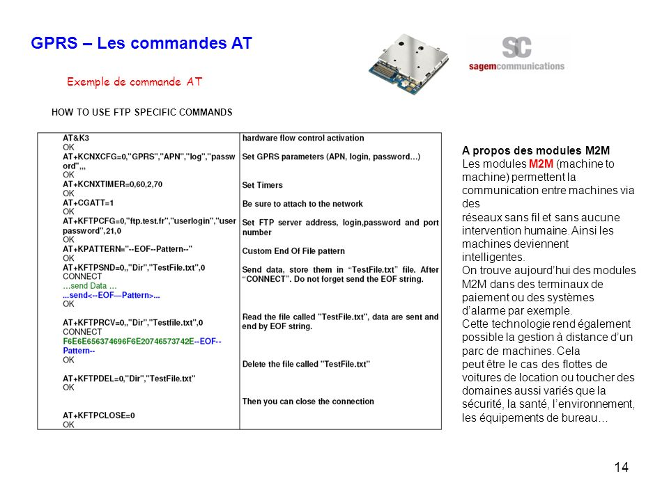 GPRS – Les commandes AT Exemple de commande AT