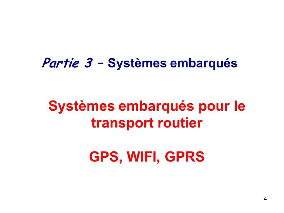 Partie 3 – Systèmes embarqués