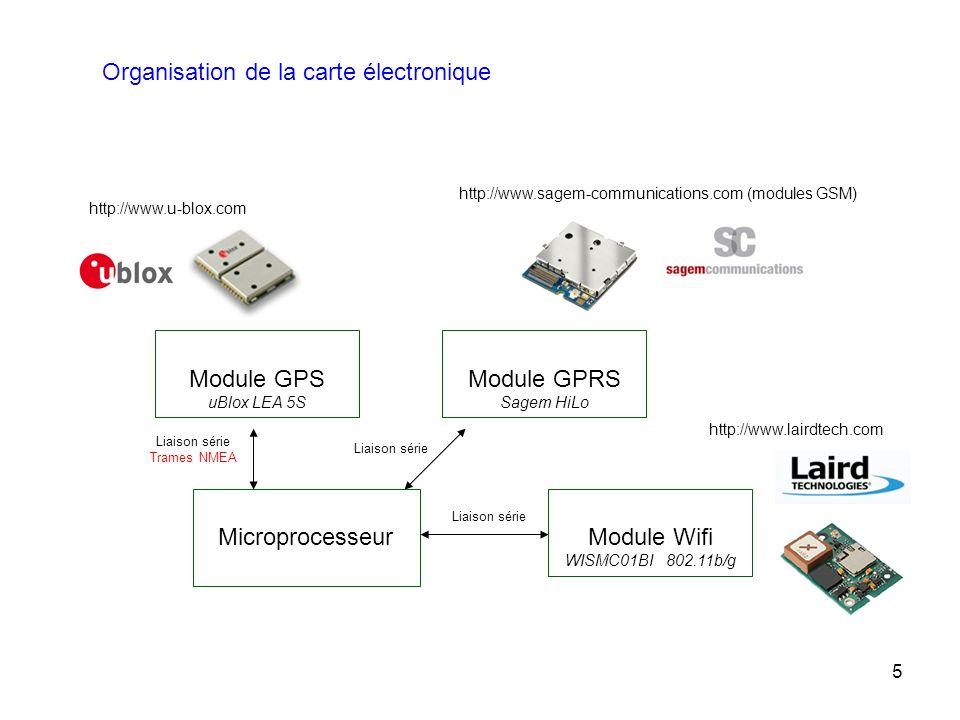 Organisation de la carte électronique