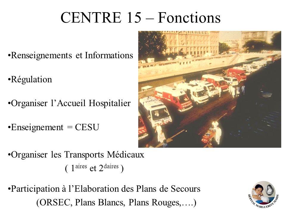 CENTRE 15 – Fonctions Renseignements et Informations Régulation