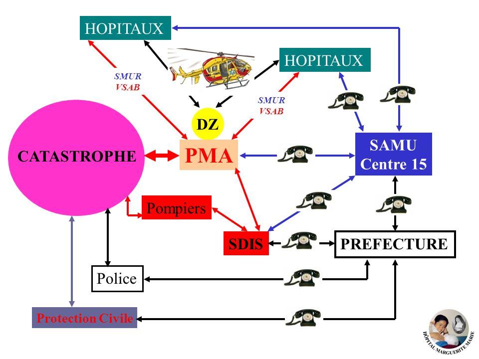 PMA HOPITAUX CATASTROPHE DZ SAMU Centre 15 Pompiers SDIS PREFECTURE