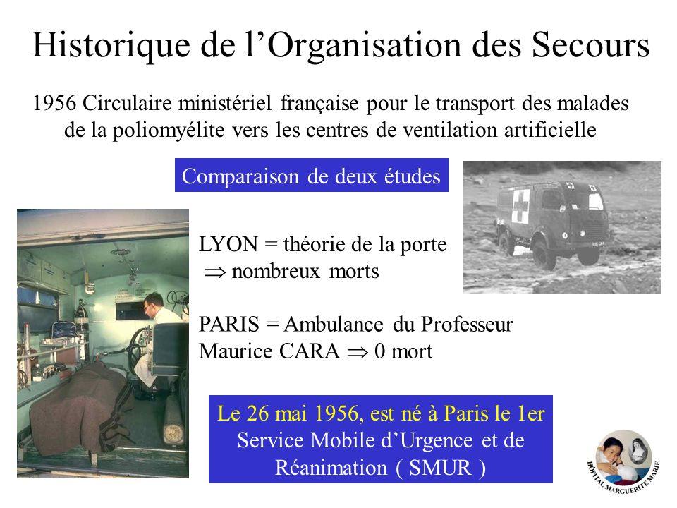 Historique de l'Organisation des Secours