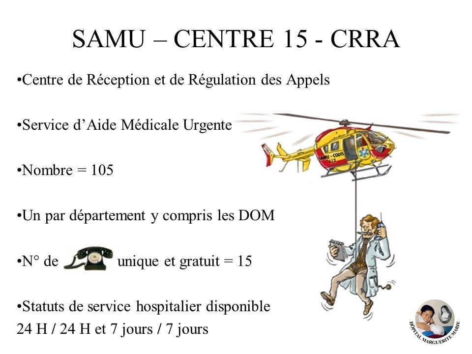 SAMU – CENTRE 15 - CRRA Centre de Réception et de Régulation des Appels. Service d'Aide Médicale Urgente.