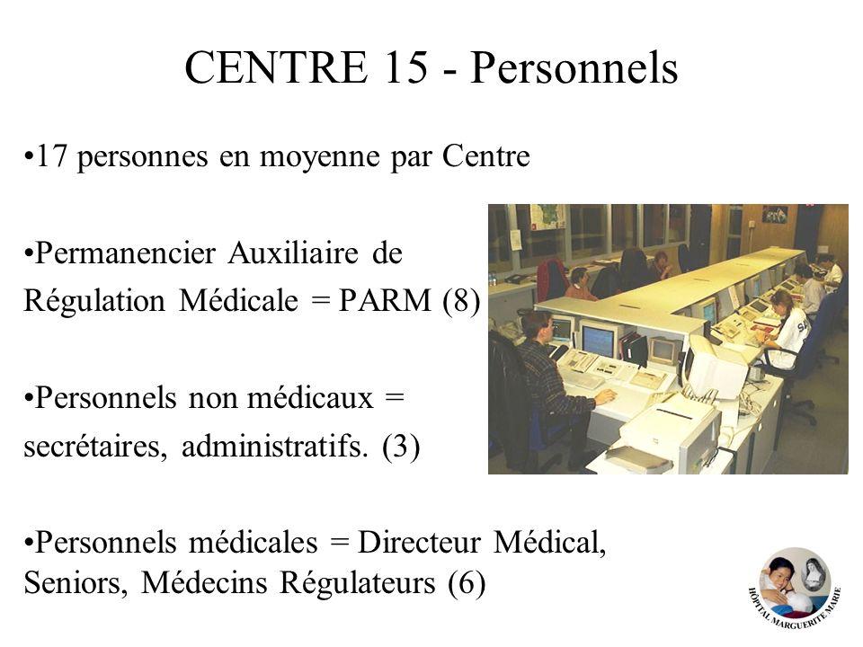 CENTRE 15 - Personnels 17 personnes en moyenne par Centre