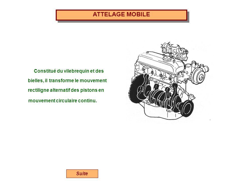 ATTELAGE MOBILE Constitué du vilebrequin et des