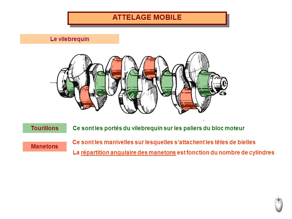 ATTELAGE MOBILE Le vilebrequin Tourillons