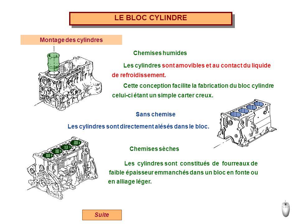 LE BLOC CYLINDRE Montage des cylindres Chemises humides