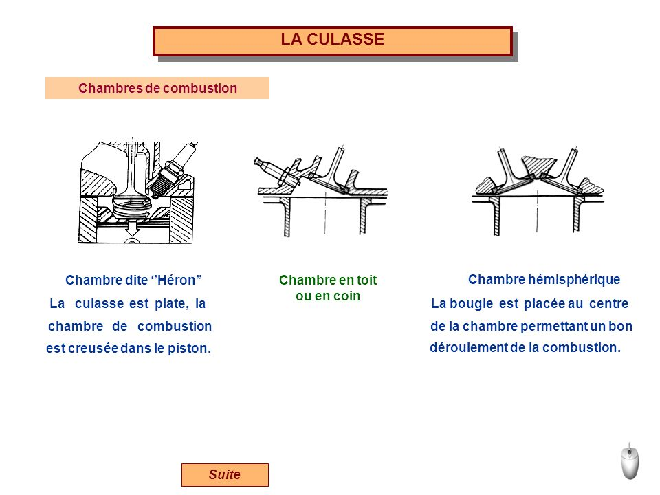 Constitution ppt t l charger for Chambre de combustion