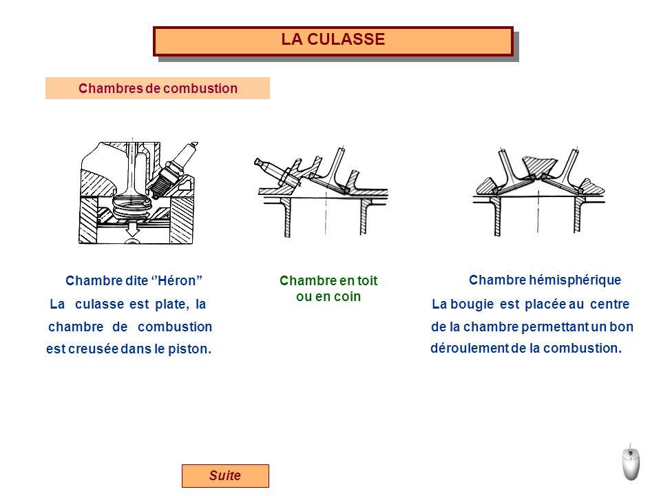 LA CULASSE Chambres de combustion Chambre dite ''Héron''