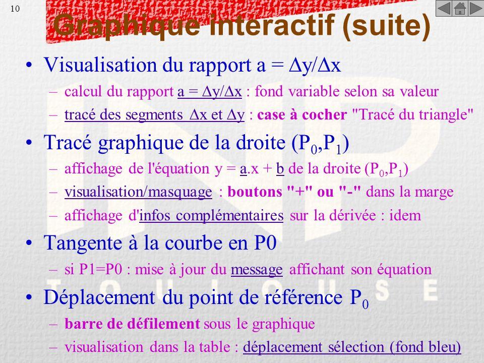 Graphique interactif (suite)