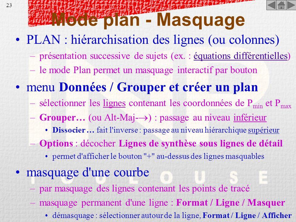 Mode plan - Masquage PLAN : hiérarchisation des lignes (ou colonnes)
