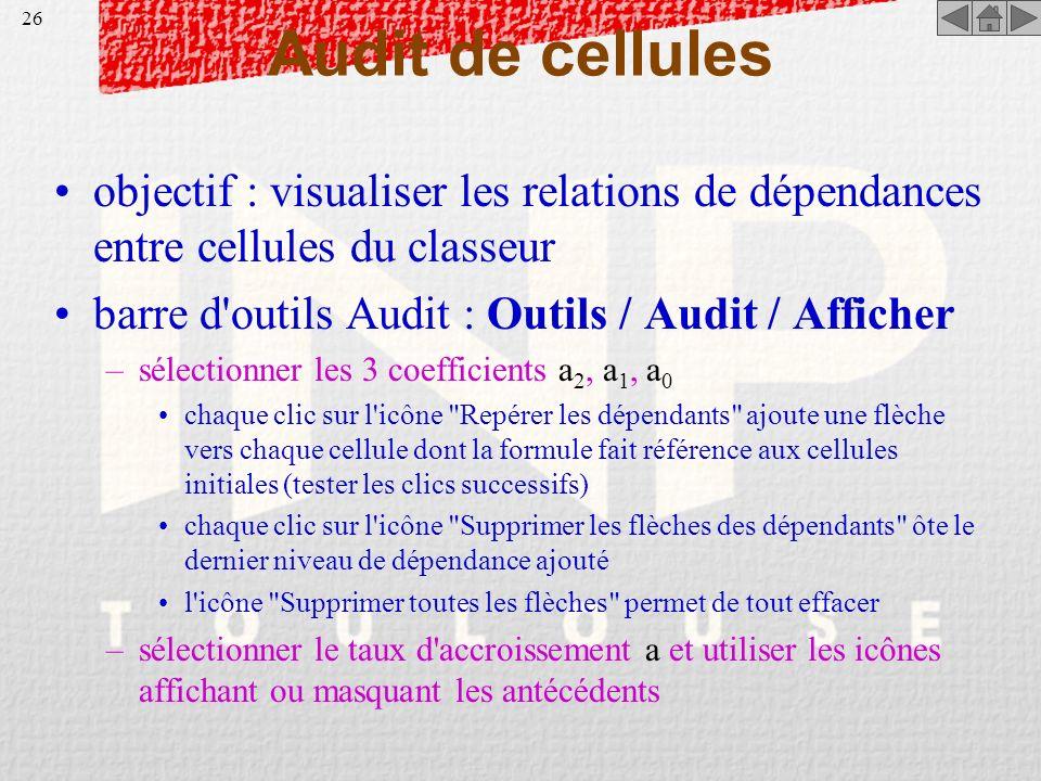 Audit de cellules objectif : visualiser les relations de dépendances entre cellules du classeur. barre d outils Audit : Outils / Audit / Afficher.