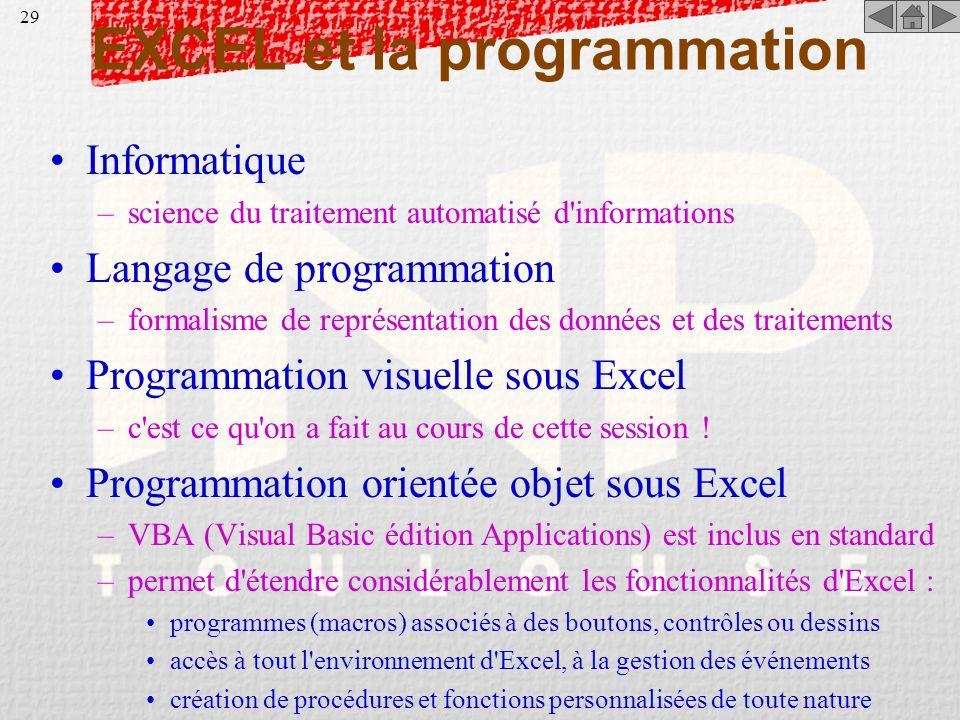 EXCEL et la programmation